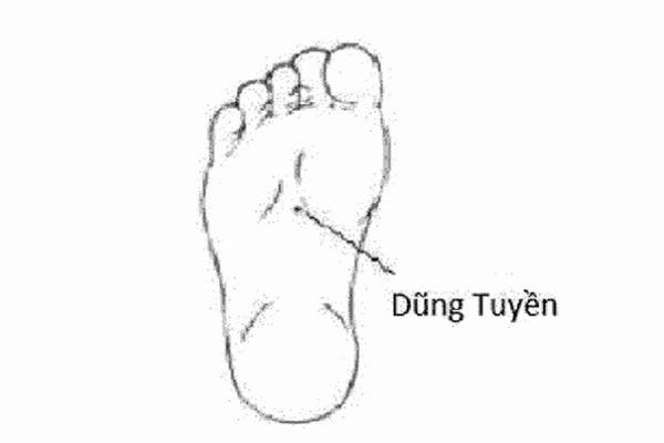 Chữa trị bệnh ho bằng cách bấm huyệt bàn chân - Dũng Tuyền